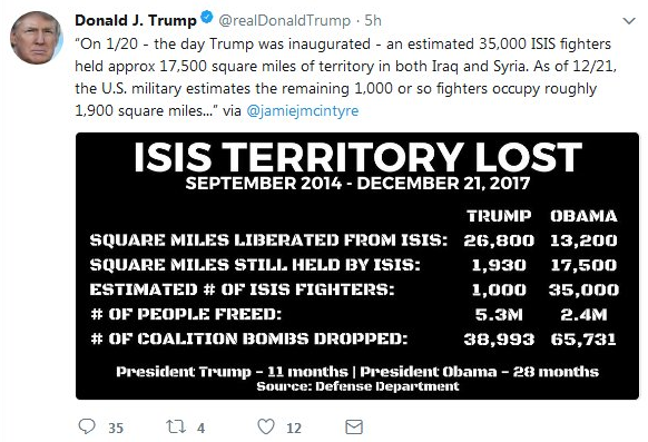 """2017-12-28-09_03_45-Donald-J.-Trump-on-Twitter_-_""""On-1_20-the-day-Trump-was-inaugurated-an-estim BREAKING: Thursday AM Terror Attack Devastates City - Mass Fatalities Reported Donald Trump Featured Politics Social Media Top Stories Violence"""