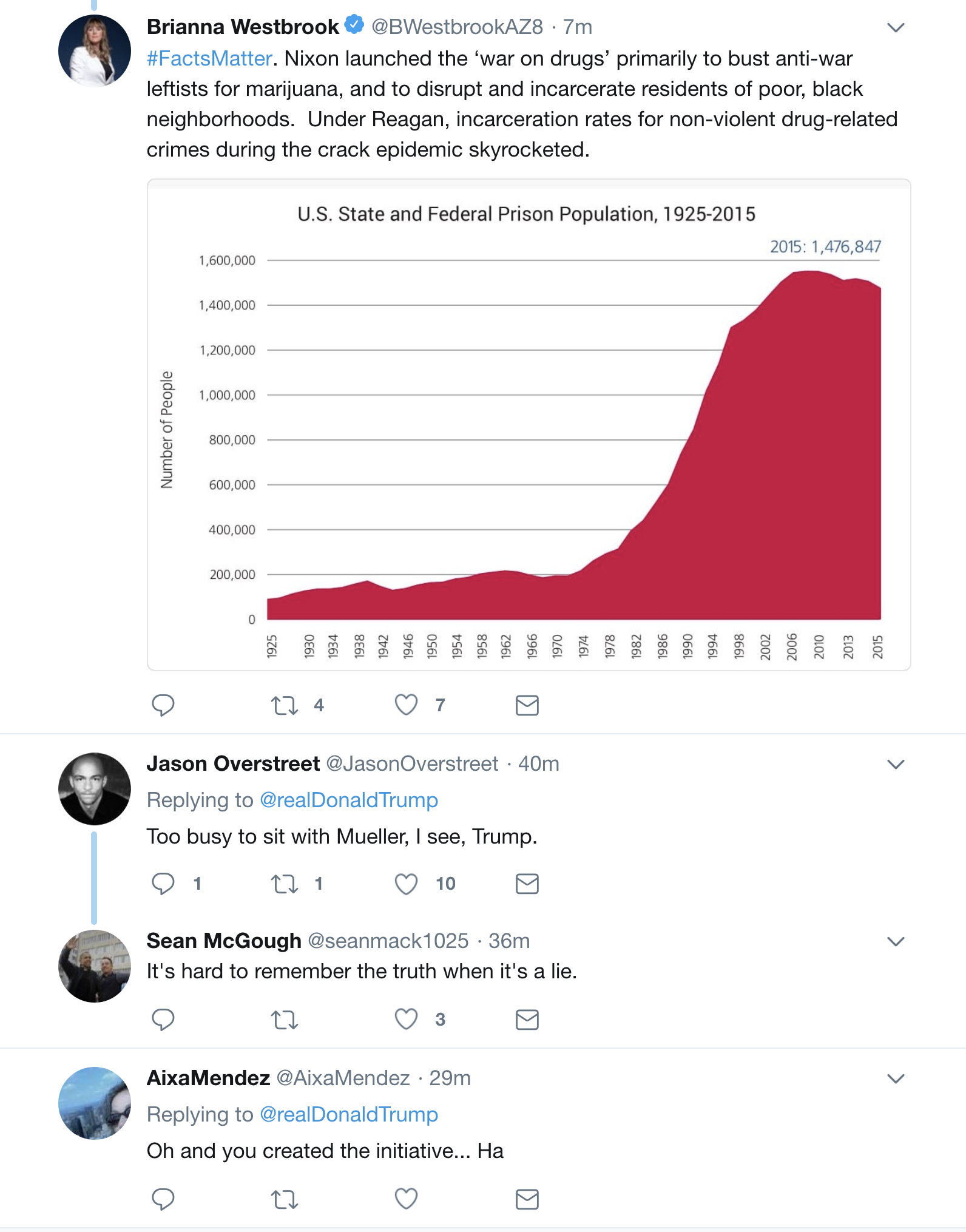 Screen-Shot-2018-05-07-at-1.03.03-PM Trump Plays President On Twitter & His Acting Job Is Just Awful - Internet Slays Instantly Corruption Crime Domestic Policy Donald Trump Healthcare Politics Top Stories