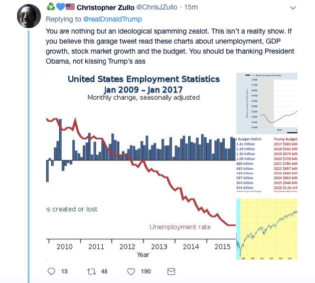 Screenshot-at-Jun-14-08-53-51 Trump Gloats During Thursday AM Pat On The Back Tweet Like An Embarrassment Donald Trump Economy Featured Politics Top Stories