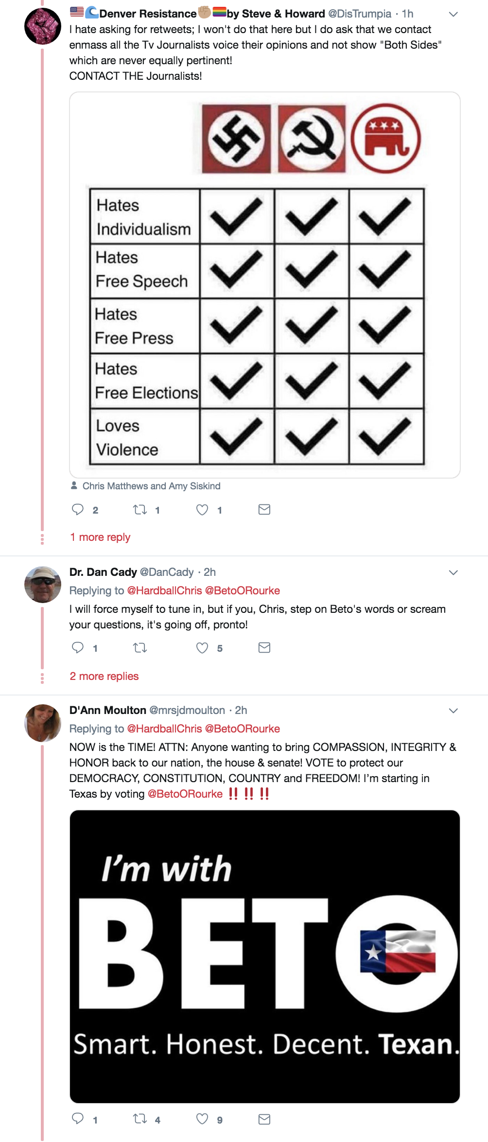 Screen-Shot-2018-10-30-at-1.11.02-PM O'Rourke Voters Under 30 Just Had A Turnout That Could Change Election Results Donald Trump Election 2018 Politics Top Stories