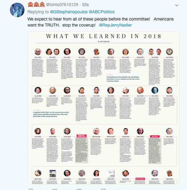 Screen-Shot-2019-03-03-at-9.36.03-AM 'ABC' Implicates 60 Trump Associates & GOP Hell Is Breaking Loose Corruption Donald Trump Featured Politics Top Stories