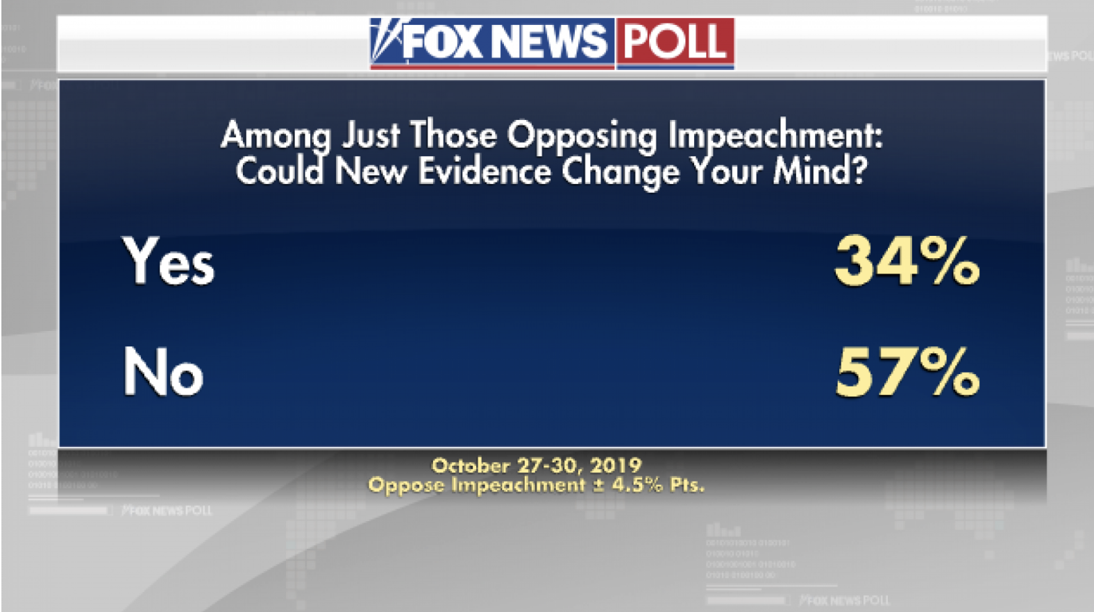 Screen-Shot-2019-11-03-at-3.20.33-PM Trump Stops On W.H. Lawn & Gives Impromptu Sunday Press Conference Corruption Crime Domestic Policy Election 2020 Featured History Impeachment Investigation Me Too Military Politics Polls Wall Street War
