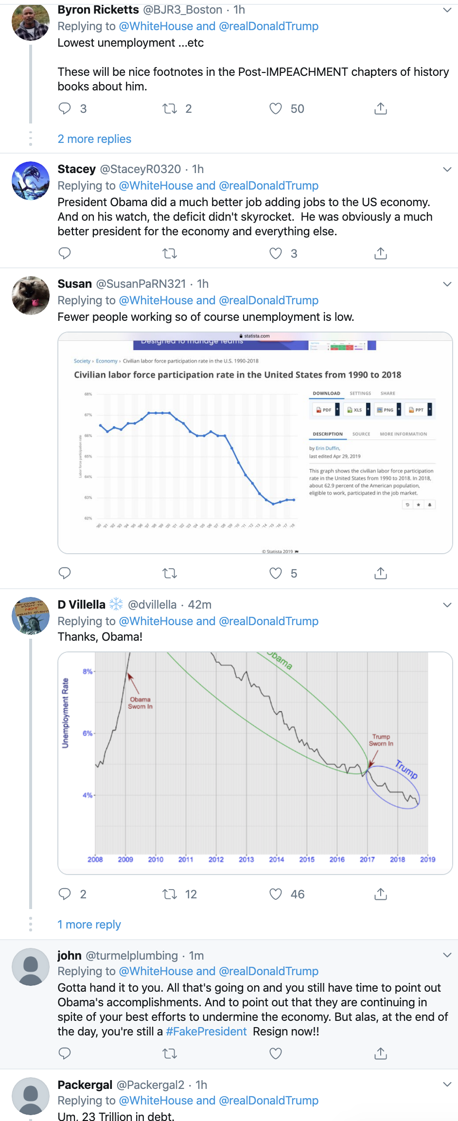 Screen-Shot-2019-11-12-at-4.28.55-PM Trump Gives Ivanka Undeserved Credit - Gets Busted On Twitter Corruption Crime Domestic Policy Donald Trump Economy Election 2020 Featured History Labor National Security Politics Poverty Racism Top Stories