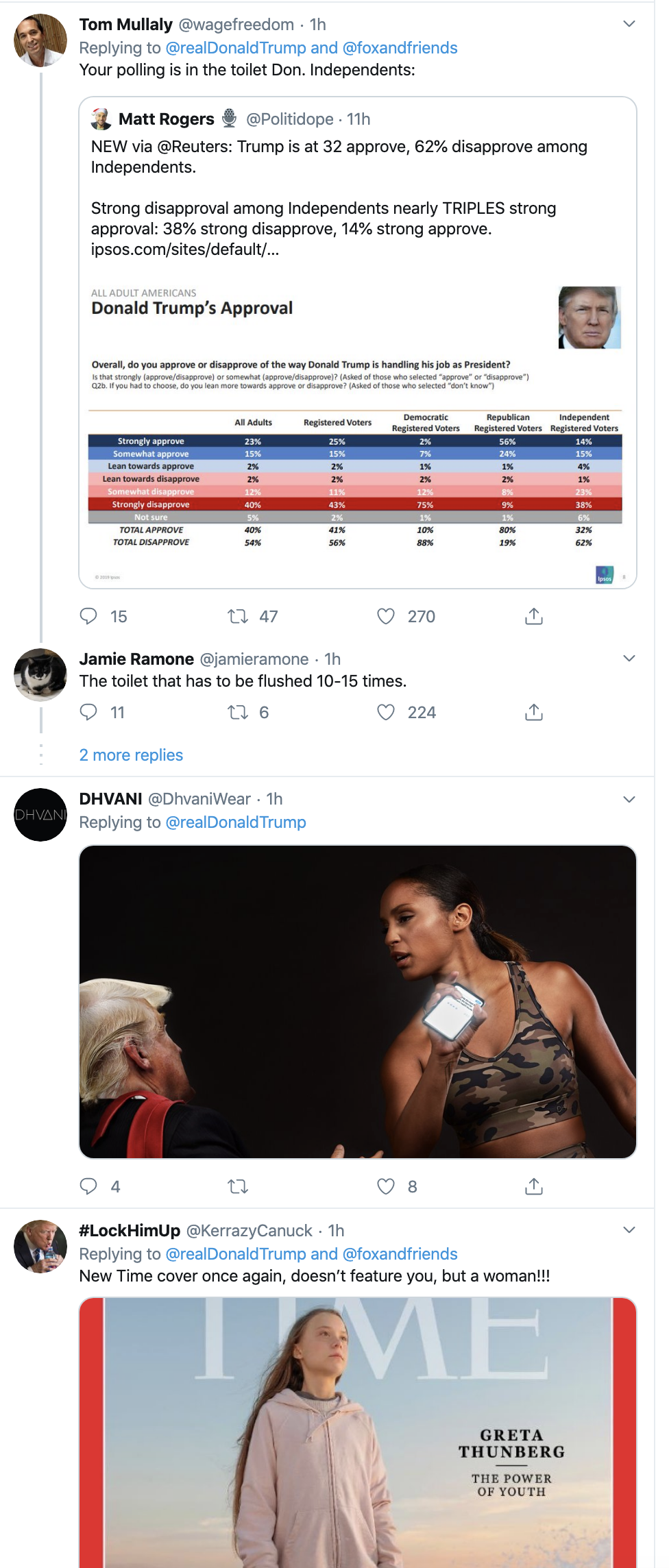 Screen-Shot-2019-12-12-at-7.23.01-AM Trump Rage Tweets Impeachment Induced Thursday Meltdown Election 2016 Featured Impeachment National Security Top Stories