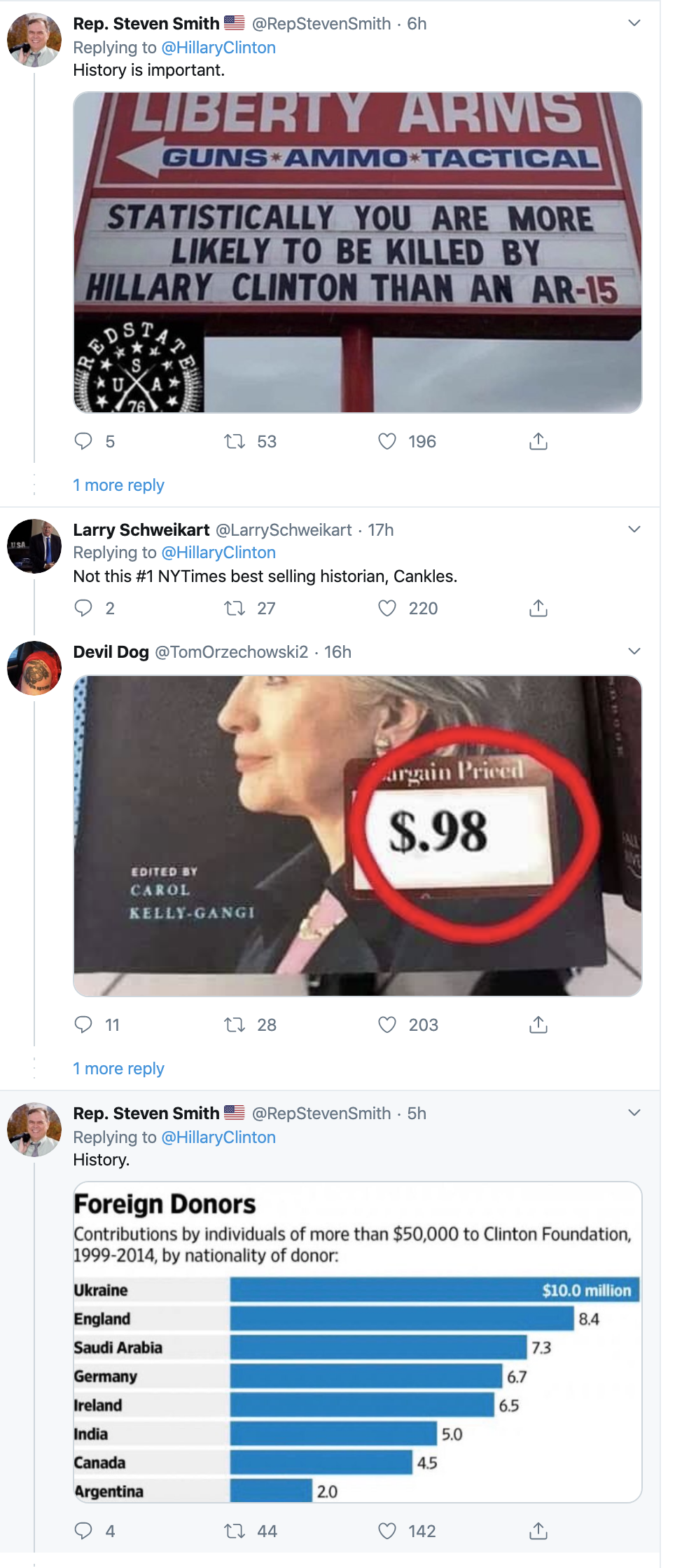 Screen-Shot-2019-12-18-at-8.15.42-AM Hillary Upstages Trump On Impeachment Day With Defiant Twitter Trolling Featured Hillary Clinton Impeachment Social Media Top Stories