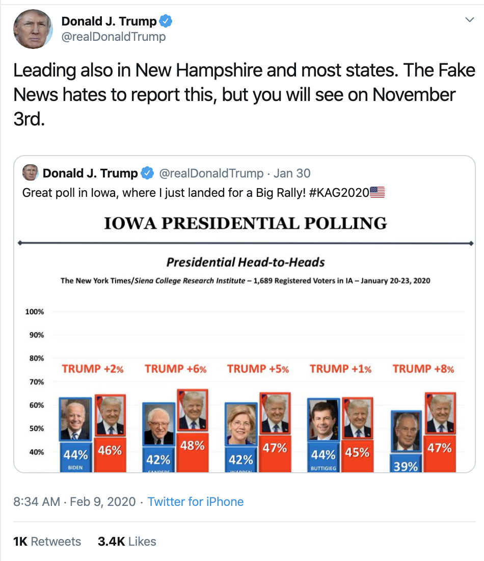 Screen-Shot-2020-02-09-at-8.38.15-AM Trump Suffers Sunday Morning Multi-Tweet Mental Collapse Donald Trump Featured Mental Illness Politics Top Stories