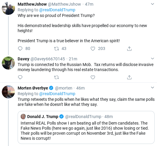 Screenshot-2020-02-19-at-12.59.23-PM Trump Sees New Poll Numbers & Erupts Into Afternoon Attack Corruption Donald Trump Election 2020 Politics Social Media Top Stories
