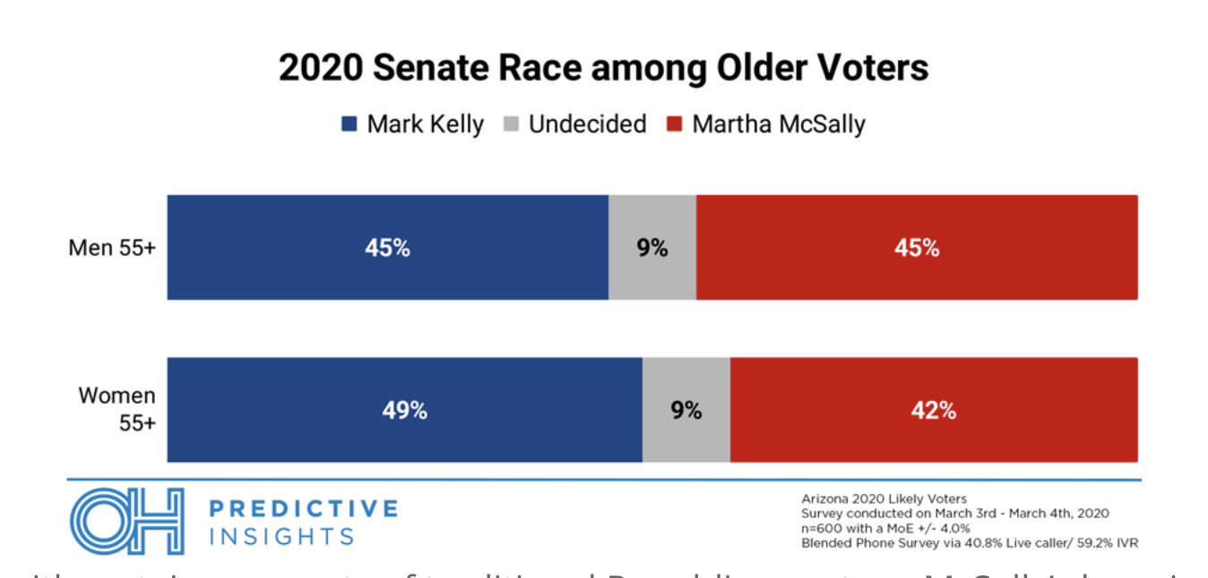Screen-Shot-2020-03-11-at-10.51.14-AM 2020 Senate Projection Poll Released Shows Major Blue Wave Election 2020 Featured Politics Polls Top Stories