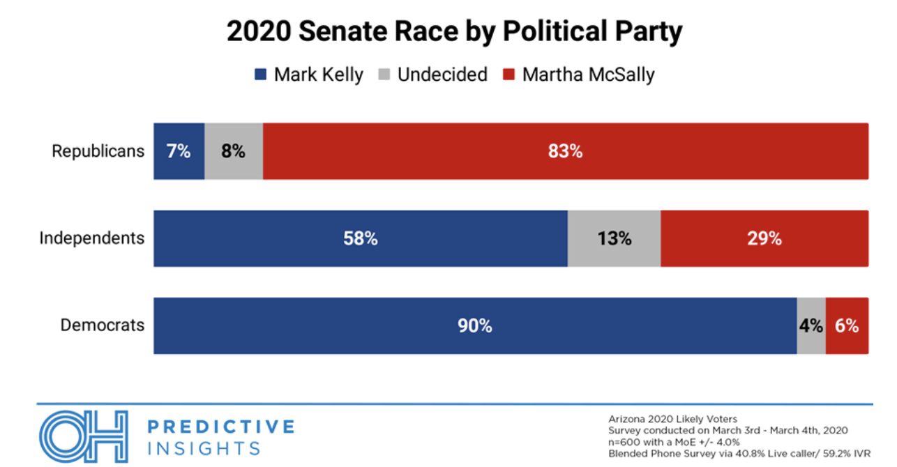 Screen-Shot-2020-03-11-at-10.51.23-AM 2020 Senate Projection Poll Released Shows Major Blue Wave Election 2020 Featured Politics Polls Top Stories