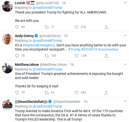 Screenshot-2020-03-28-at-9.33.01-AM Trump Freaks Out Over Media COVID-19 Coverage Donald Trump Politics Social Media Top Stories