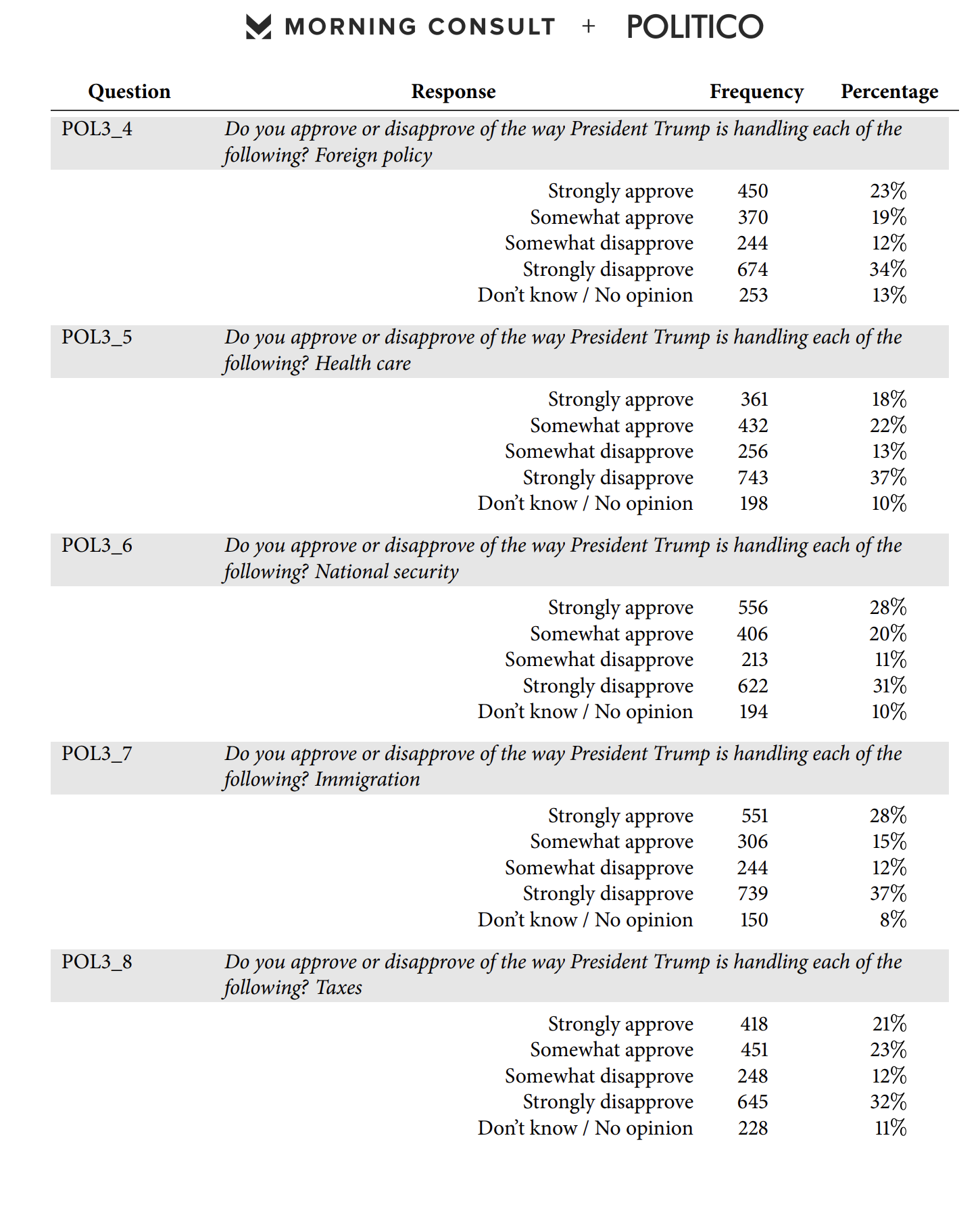 Screen-Shot-2020-04-09-at-8.15.39-AM Obama Vs Trump Approval Poll Released & Donald Is Going To Hate It Election 2020 Featured Healthcare Politics Top Stories