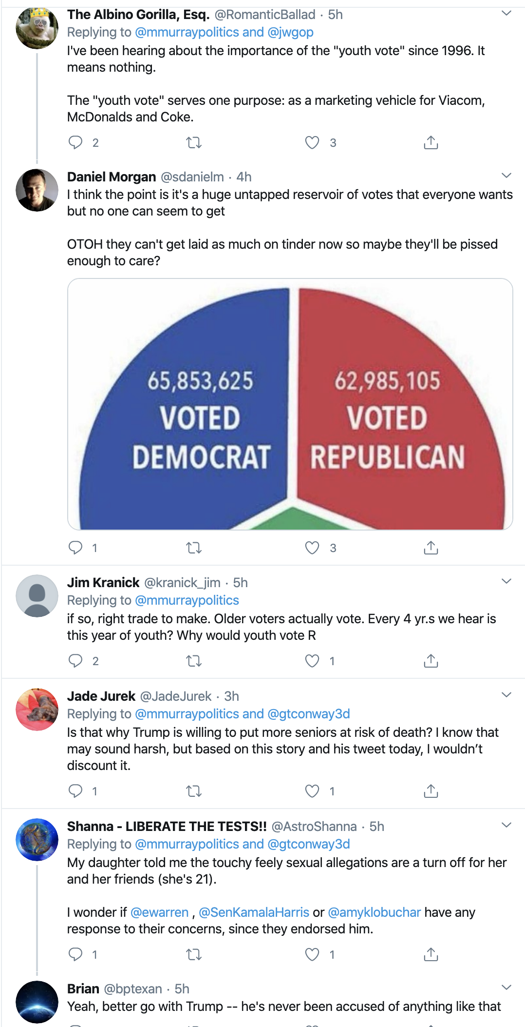 Screen-Shot-2020-04-22-at-3.29.12-PM Florida GOP Abandoning Trump In Droves Coronavirus Donald Trump Election 2020 Featured Politics Top Stories
