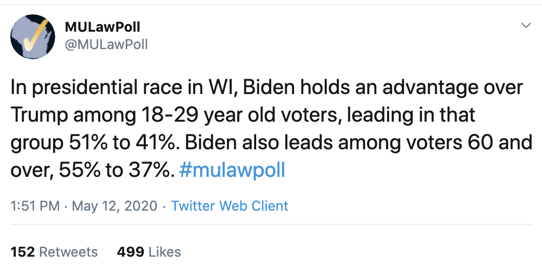 Screen-Shot-2020-05-12-at-5.10.15-PM Trump Vs Biden Wisconsin Battleground Poll Results Terrify GOP Election 2020 Featured Politics Polls Top Stories