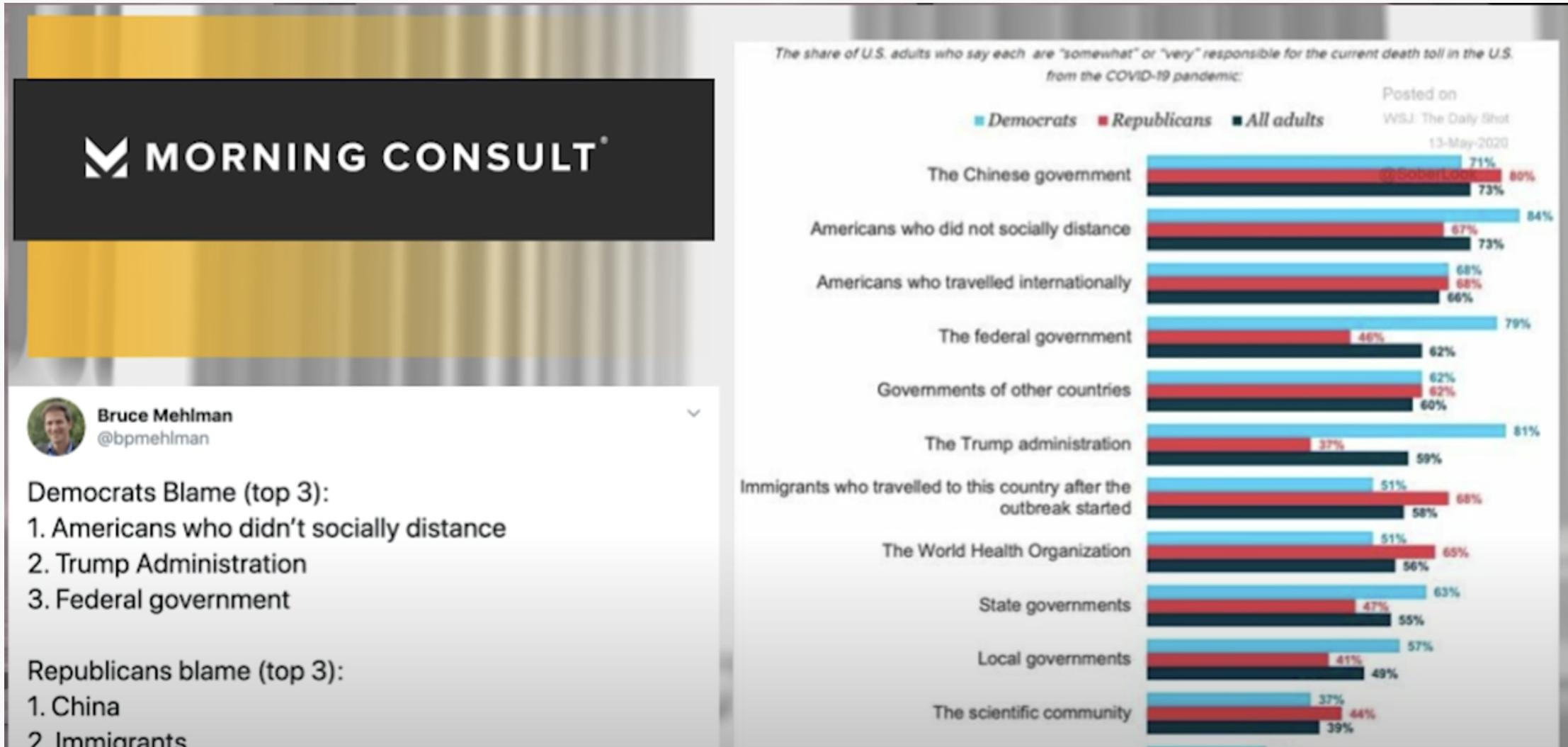 Screen-Shot-2020-05-19-at-12.02.38-PM New Biden Vs Trump 2020 Poll Shows 'Double Digit' Blue Wave Surge Coronavirus Election 2020 Featured Politics Top Stories
