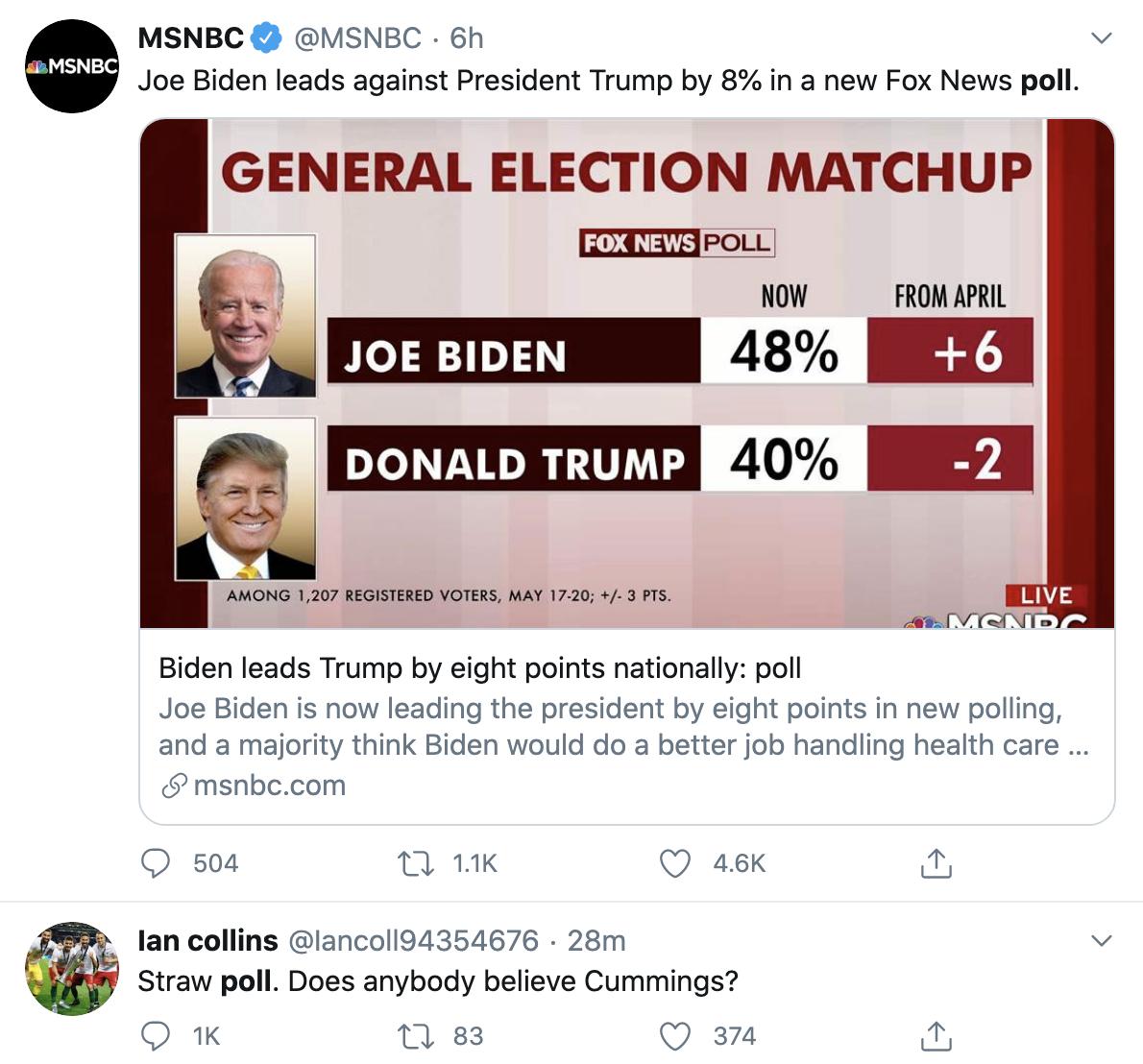 Screen-Shot-2020-05-25-at-11.45.33-AM Trump Vs Biden Minnesota Poll Results Has GOP Clutching Pearls Election 2020 Featured Politics Top Stories
