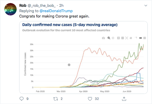 Screen-Shot-2020-06-26-at-7.39.04-PM Trump Launches Friday Night Twitter Binge Against Black Lives Matter Protesters Donald Trump Election 2020 Featured Politics Top Stories Twitter