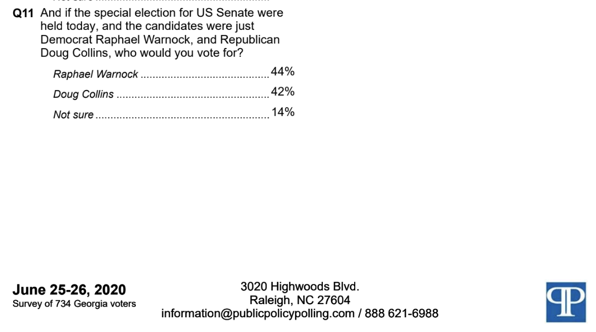 Screen-Shot-2020-06-29-at-10.56.40-AM Extensive Polling From Georgia Shows Unprecedented Wipe-Out Election 2020 Featured Politics Polls Top Stories