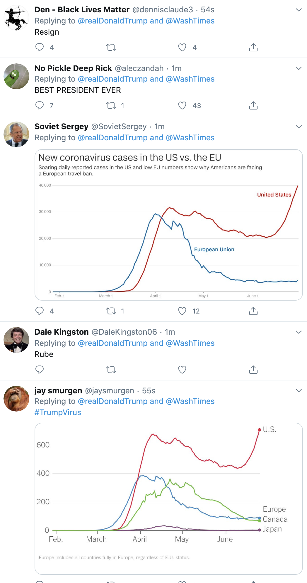 Screen-Shot-2020-07-07-at-7.54.23-AM Trump Tweets Dangerous COVID-19 Lies During Early Morning Meltdown Conspiracy Theory Coronavirus Crime Featured Politics Top Stories