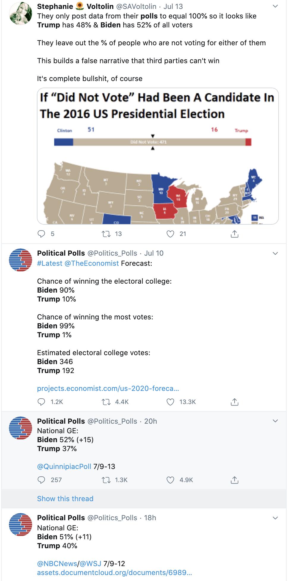 Screen-Shot-2020-07-16-at-10.46.49-AM Biden Rockets Past Trump By 15 Points In Latest National Poll Coronavirus Featured Politics Polls Top Stories