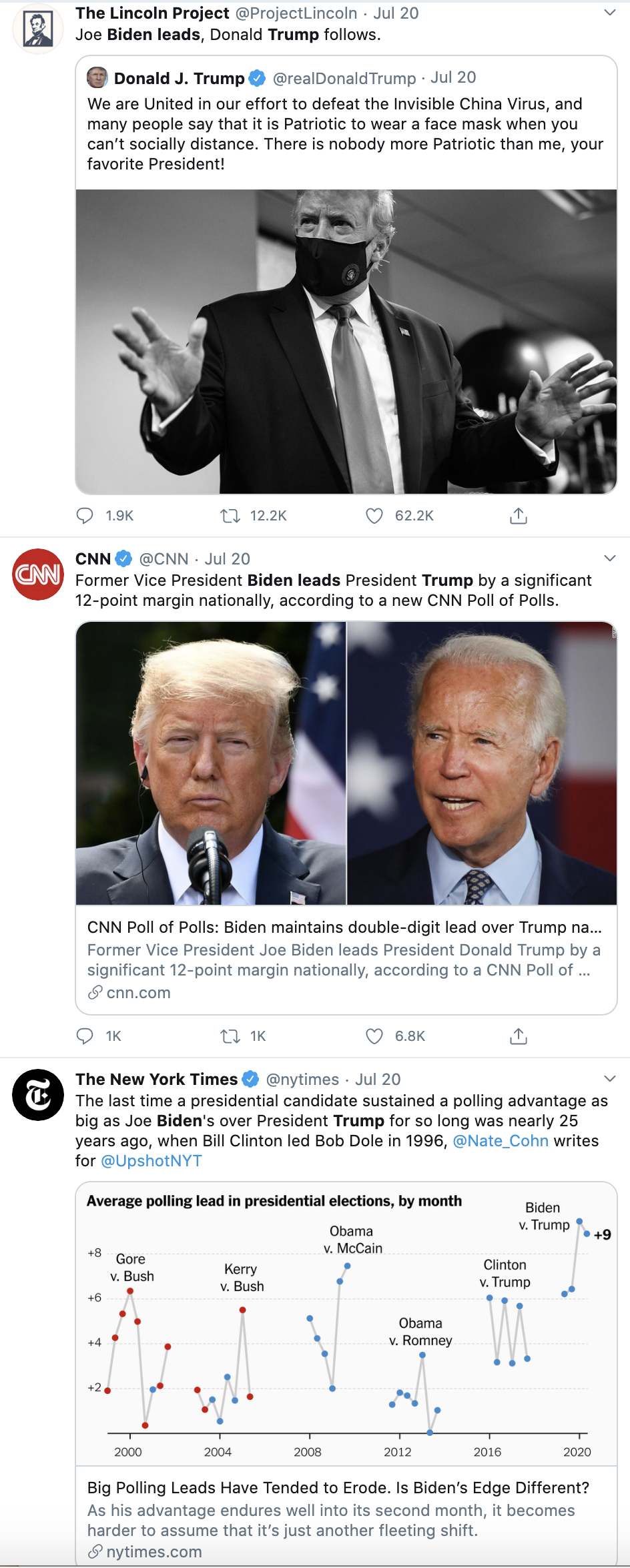 Screen-Shot-2020-07-22-at-11.13.43-AM Biden Catapults Past Trump New Reuters/Ipsos Poll With 8 Point Surge Featured National Security Politics Polls Top Stories