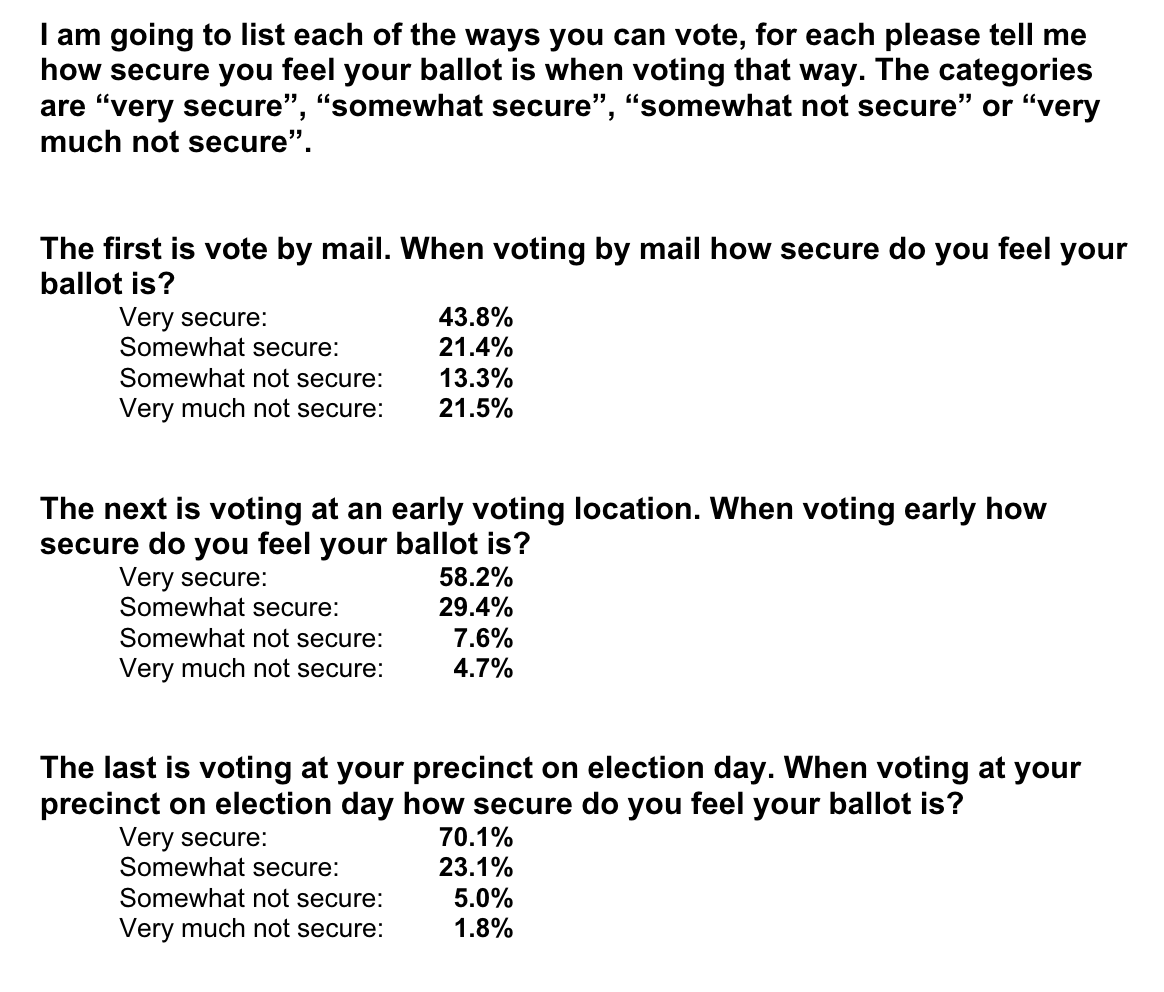 Screen-Shot-2020-07-23-at-12.15.54-PM Biden Pounds Trump In All-Important Florida Poll By 6 Points Coronavirus Featured Politics Polls Top Stories