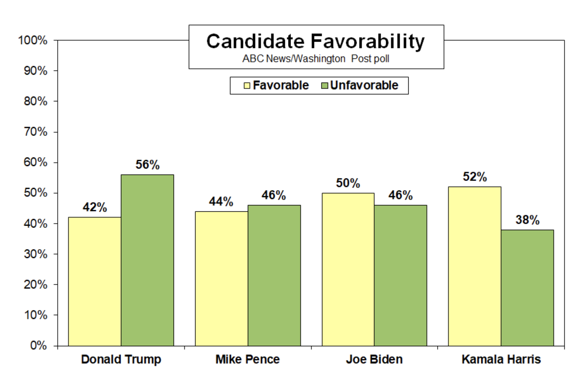 Screen-Shot-2020-08-17-at-9.09.29-AM New Trump Vs Biden National Poll Shows Dramatic 12-Point Surge Election 2020 Featured Politics Polls Top Stories