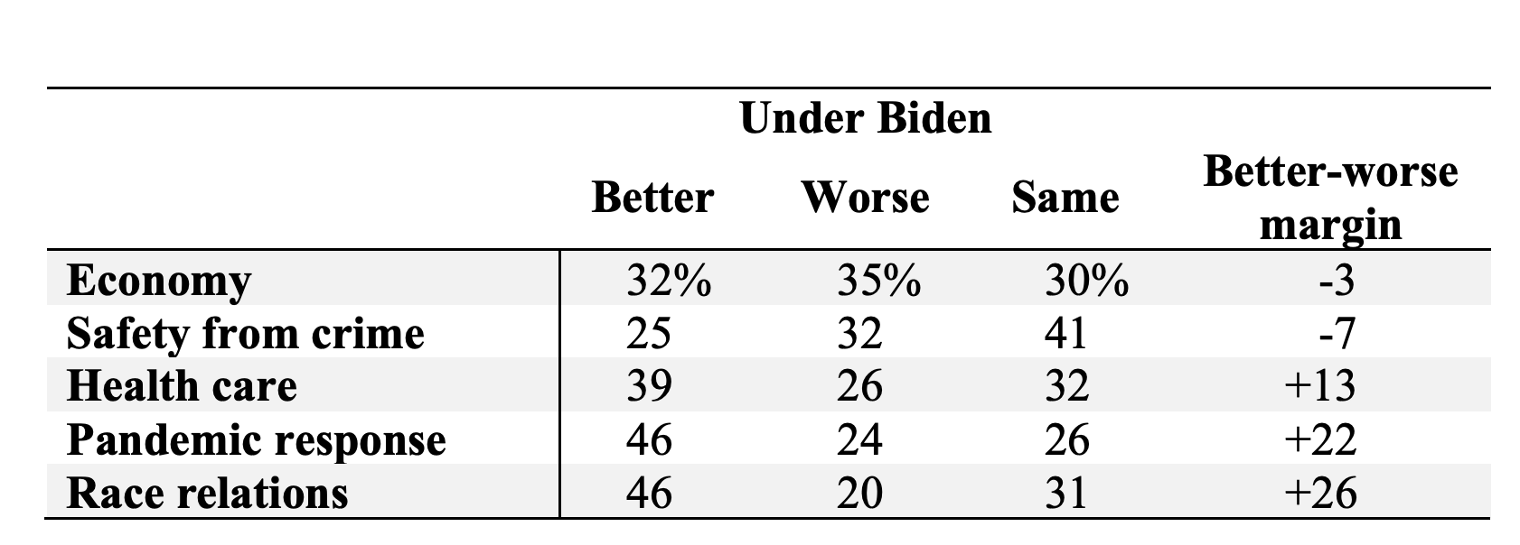 Screen-Shot-2020-08-17-at-9.10.04-AM New Trump Vs Biden National Poll Shows Dramatic 12-Point Surge Election 2020 Featured Politics Polls Top Stories