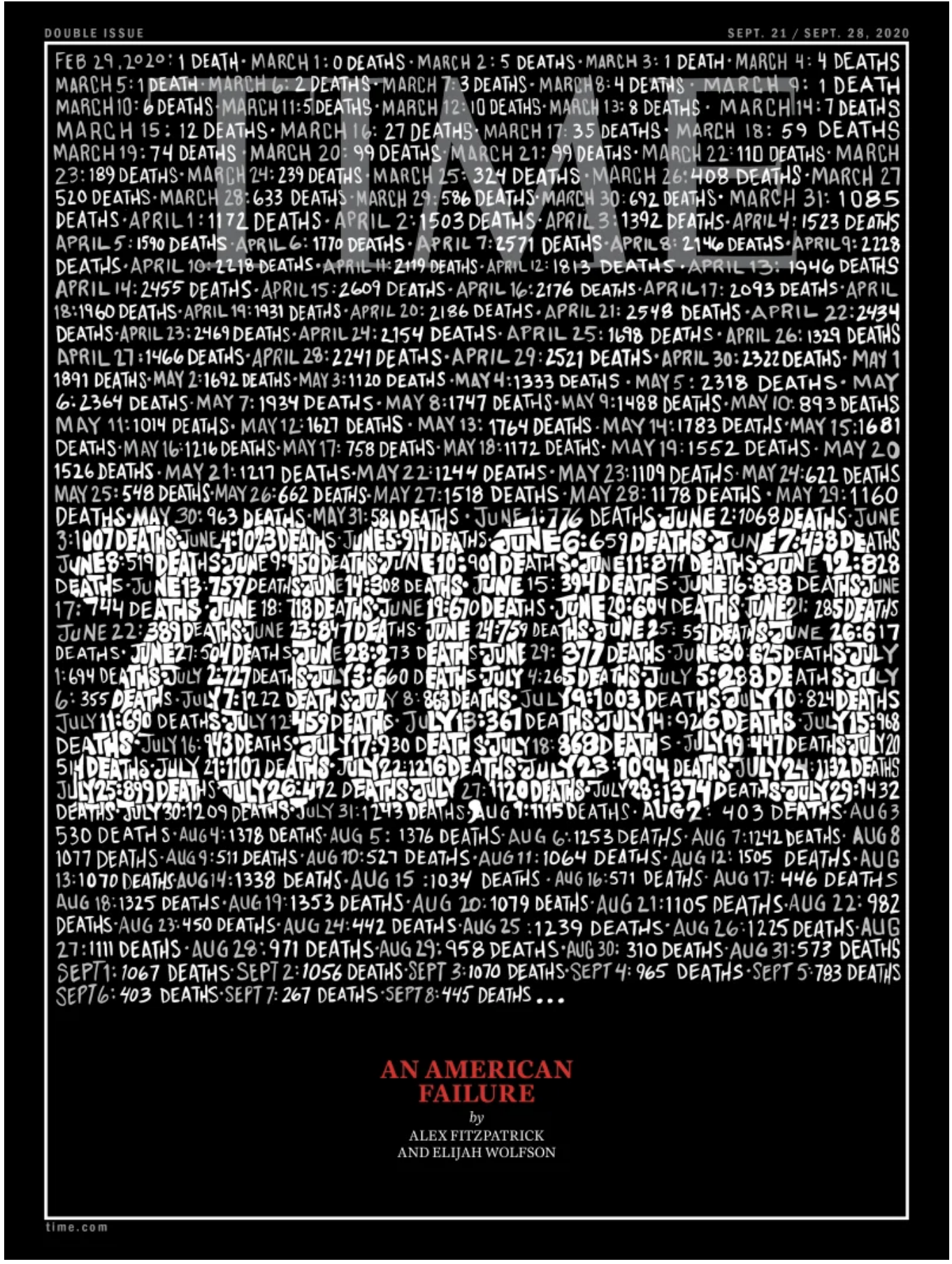 Screen-Shot-2020-09-10-at-8.25.40-AM 'TIME' Magazine Releases Historic Anti-Trump Cover Image Coronavirus Featured Media Politics Top Stories