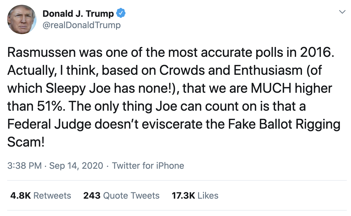 Screen-Shot-2020-09-14-at-4.09.22-PM Trump Tweets Desperate Evening Attempt To Invalidate Mail Votes Election 2020 Politics Polls Top Stories