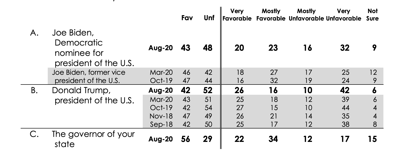 Screen-Shot-2020-10-01-at-10.54.53-AM Trump Spasms Into Thursday Morning Debate Loss Mental Malfunction Election 2020 Polls