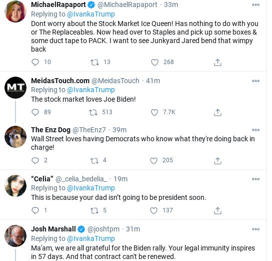Screenshot-2020-11-24-at-12.26.44-PM Ivanka Trump Suffers Embarrassing Tuesday Twitter Meltdown Donald Trump Economy Politics Social Media Top Stories
