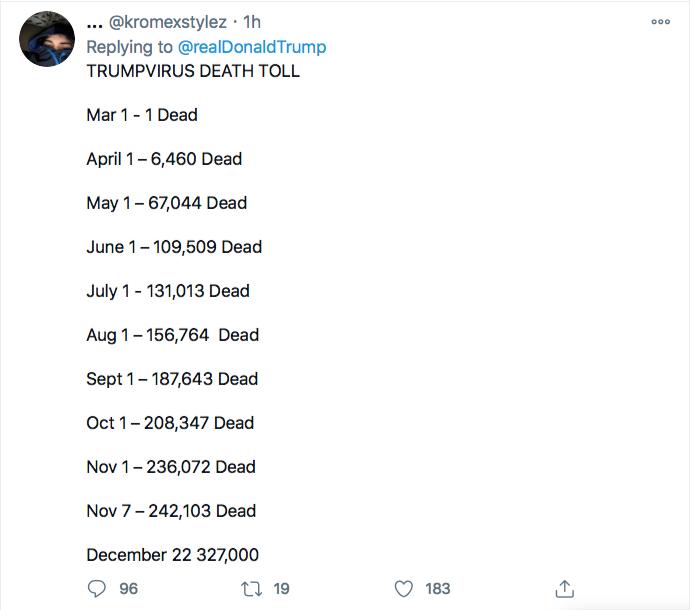 Screen-Shot-2020-12-22-at-10.41.58-AM Trump Tweets Delirious Tuesday COVID Propaganda Message Coronavirus Donald Trump Featured Politics Top Stories Twitter