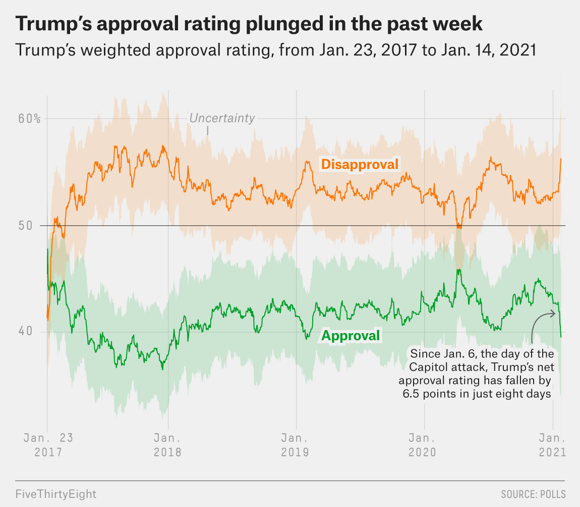 skelley.POLLAPALOOZA.0115-1-1 Biden Rockets Past Trump's Approval Record In Latest Poll Donald Trump Featured Politics Polls Top Stories