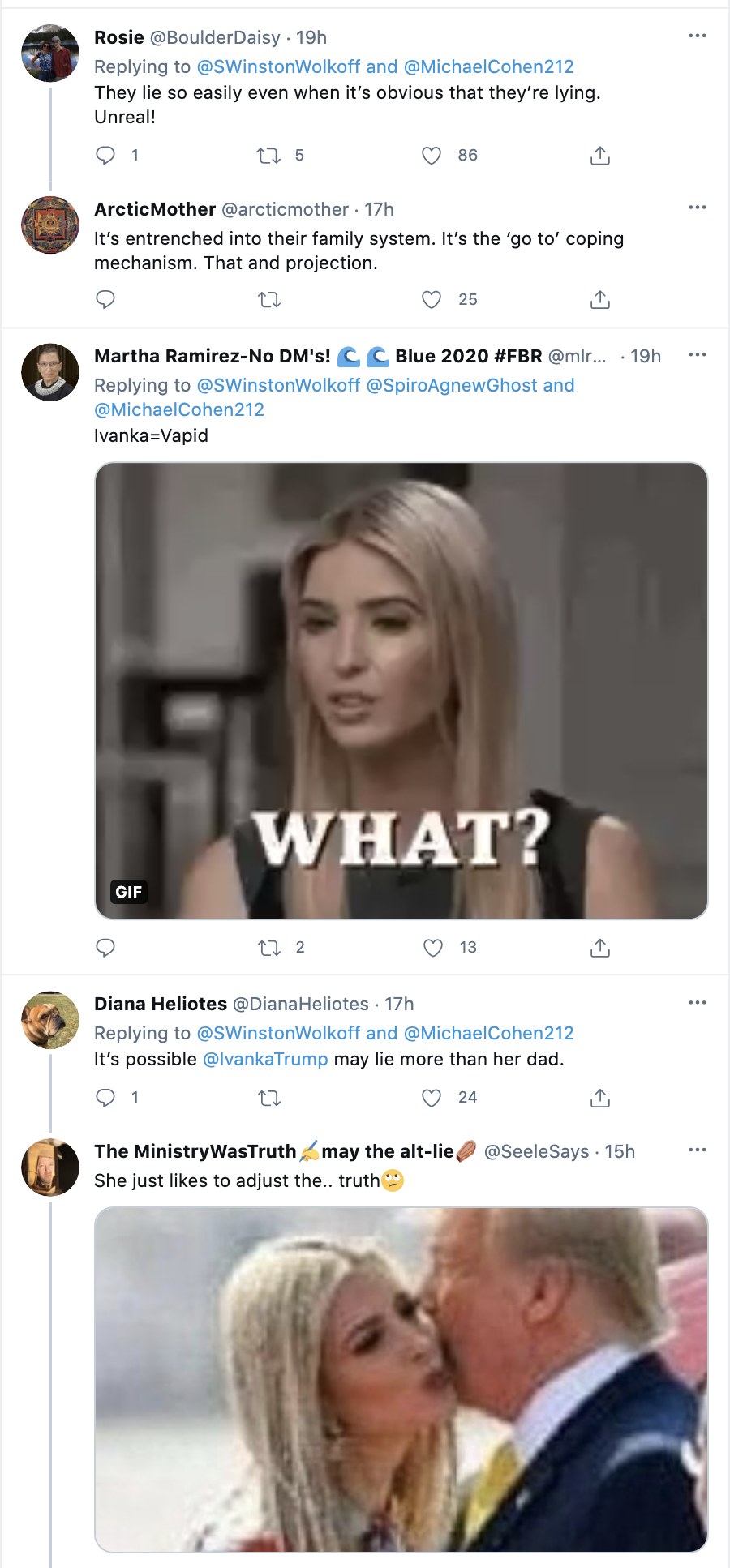 Screen-Shot-2021-05-23-at-9.42.53-AM Ivanka Trump Forgets Key Details While Testifying Under Oath Corruption Crime Featured Politics Top Stories
