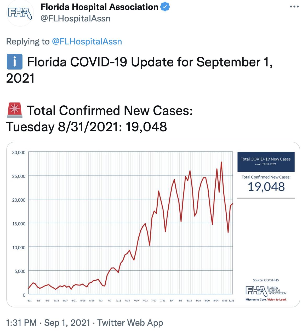 Screen-Shot-2021-09-02-at-1.02.26-PM Florida School Board Defies DeSantis & Budgets To Sue Him Coronavirus Education Featured Politics Top Stories