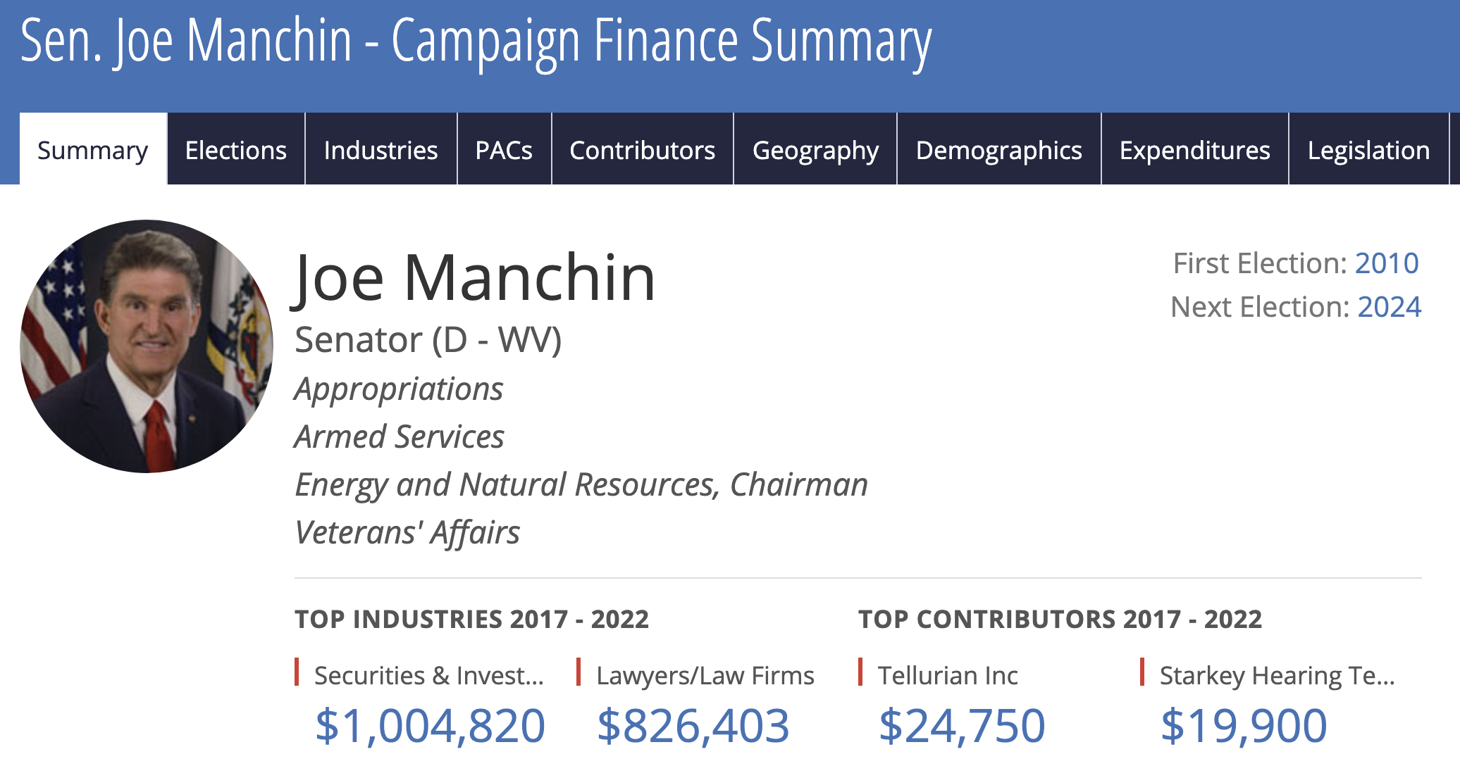 Screen-Shot-2021-09-09-at-10.32.35-AM Katie Porter Singles Out Joe Manchin Like A Boss Economy Featured Politics Poverty Top Stories